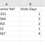 Insert Rows in Excel Based On A Cell Value