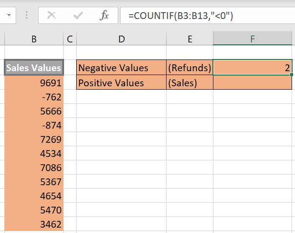 countif negative numbers