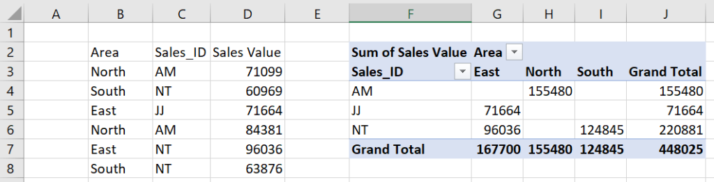 disable or enable the GETPIVOTDATA function in Excel Pivot Table